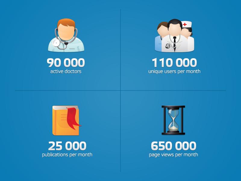 Профессиональное интернет-сообщество для врачей